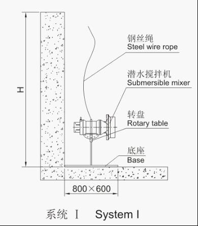 潜水搅拌机的专用安装系统图
