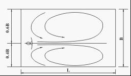 如池宽小于5-8的叶轮的情况下,可按上图安装方式
