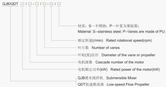 QDT型低速推流器的型号意义
