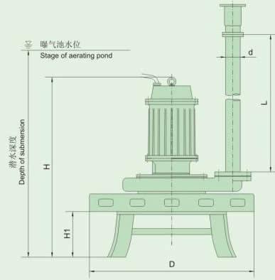 QXB型潜水离心曝气机的安装尺寸