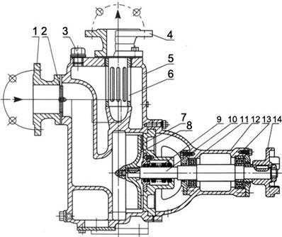 zw型无堵塞自吸式排污泵结构示意图